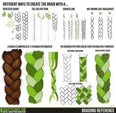 Cómo dibujar trenzas / how to draw braids