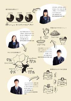 我孫子二階堂高等学校【学校案内】 Japan Graphic Design, Minimalist Graphic Design, Graphic Design Resume, Brochure Design, Pop Design, Layout Design, Free Hand Designs, Yearbook Design, Book Layout