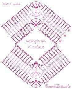Crochet Diagram, Crochet Chart, Crochet Motif, Crochet Designs, Crochet Poncho Patterns, Crochet Scarves, Crochet Clothes, Knitting Patterns, Crocheted Blankets