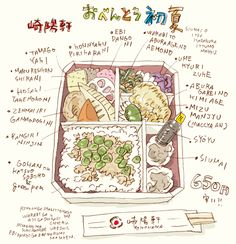Siumai (pork dumplings) bento from Yokohama, illustration by Yamasaki Tatsuya, Japan 崎陽軒 シウマイ弁当