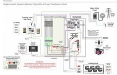 off-grid system :: diagrams | For the Home | Off grid solar, Solar on off grid tools, off grid blueprints, off grid electrical systems, off grid lighting, off grid air conditioning, off grid battery,