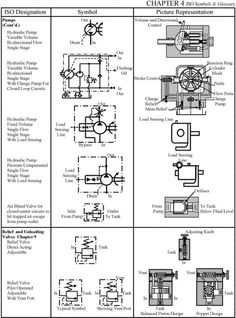 Mechanical Drawing Symbols from Mechanical Engineering