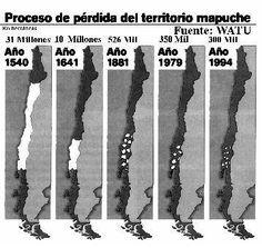#marcelclaude #MarcelClaude #marcelclaude2014 #MarcelClaude2014 #MarcelClaudePresidente #marcelclaudepresidente #marcelclaudepresidente #todosalamoneda #TodosalaMoneda #mapuche