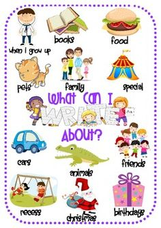 Do your students often get stuck for ideas to write about? This poster provides ideas for students to write about. It uses both words and pictures to provide support for younger students. #backtoschool #writing