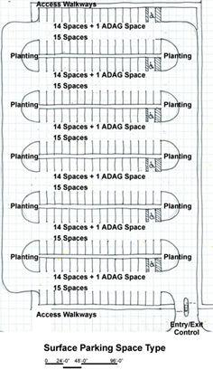 Parking Garage Layout Dimensions Pleasant Decor Ideas Office On Parking Garage Layout Dimensions