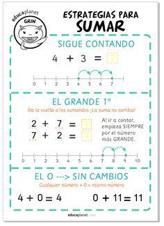 Poster Suma:  trucos para aprender a sumar