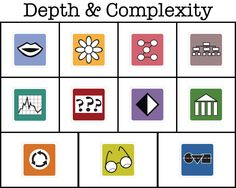 photograph relating to Depth and Complexity Icons Printable referred to as 19 Suitable Proportions of Detail Complexity photos inside 2013