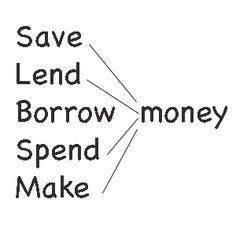 money collocations