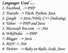 Programming Languages Used in Facebook Youtube Google Yahoo Microsoft live Wikipedia blogger MSN twitter