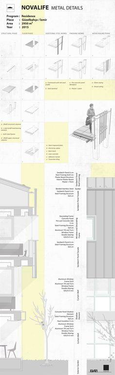 novalife detail poster metal Floor Plans, Detail, Places, Poster, Billboard, Floor Plan Drawing, House Floor Plans, Lugares