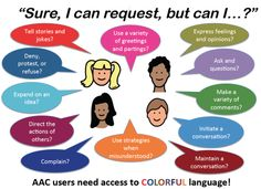 AAC users need to use more colorful language! From Pat Mervine of SpeakingofSpeech.com