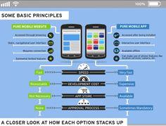 mobile website infografik ausschnitt