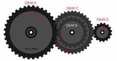 Gear Ratios - Compound Gears
