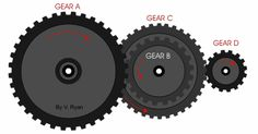 Gear Ratios - Compound Gears