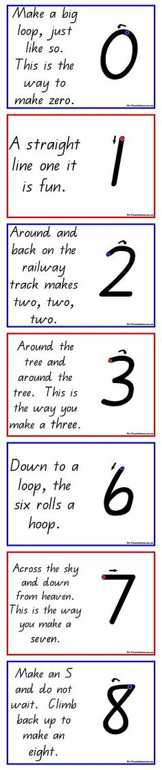 Number Writing Rhymes....   0-9  All handwriting fonts....  http://www.k-3teacherresources.com/number_writing.html  Enjoy - Donna                                                                                                                                                                                 More