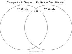 A Frayer Model graphic organizer used to teach vocabulary