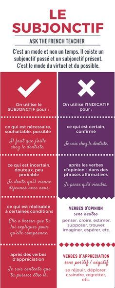 French grammar subjunctive vs indicative