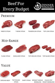 Know which beef cuts typically cost more, and which you should choose if on a budget.