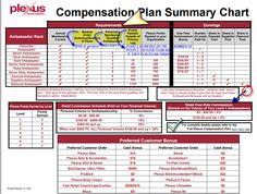 Forex entourage comp plan