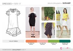 Bourgeoise, Flamboyant, Impression, Survivalist SS17   Womenswear  Development   Dresses   5forecastore