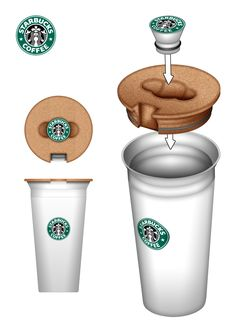 The gallery for --> Starbucks Drawing Mug Coffee Cup Drawing, Starbucks Coffee, Coffee Cups, Mugs, Drawings, Coffee Mugs, Tumblers, Mug, Drawing