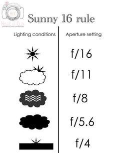Réglage de l'ouverture selon la température extérieure