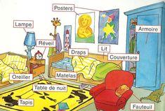 PLUS DE VOCABULAIRE     Le lit - la cama   La chambre d'amis - la habitación de los invitados       ÉCOUTE     Vocabulaire...