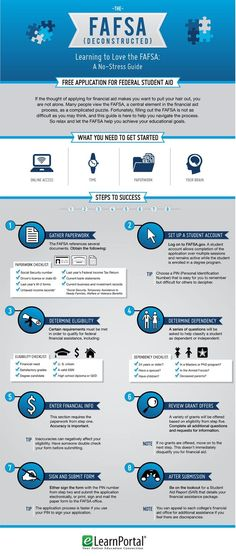 The FAFSA Deconstructed. This is a great, simple explanation of the FAFSA -- a central element in the financial aid process. Filling out the FAFSA correctly can help qualify you for scholarships and grants! Financial Aid For College, College Planning, Scholarships For College, Education College, College Students, Financial Planning, Higher Education, College Checklist, High School Counseling