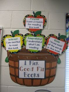 Choosing just-right books visual ... PICK stands for: Purpose, Interest, Comprehend, and Know.