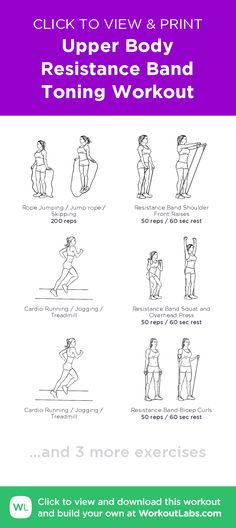 Upper Body Resistance Band Toning Workout –click to view and print this illustrated exercise plan created with #WorkoutLabsFit