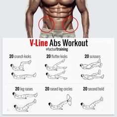 Abs | 628 Likes 17 Comments  factsoftraining (@factsoftraining) on Instagram