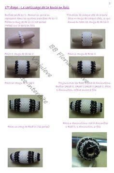 Les Perles de Vinjuleve -pagina piena di tutorial