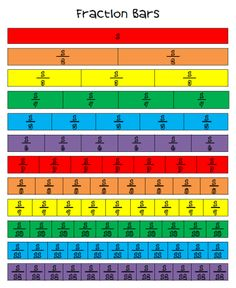 fraction table chart - get domain