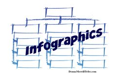 Blog post at ♫ Donna Merrill Tribe :  Infographics are 'The Best Way to Boost Your Blog,' my guest, Hemant, explains. Hemant is an exciting young blogger who has many 'tricks'[..]