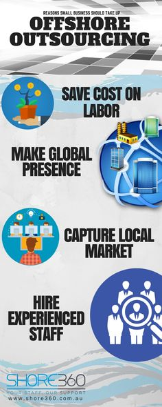Discover the top reasons why small business should take up offshore outsourcing. Get Started, Marketing, Business, Top, Store, Business Illustration, Crop Shirt, Shirts