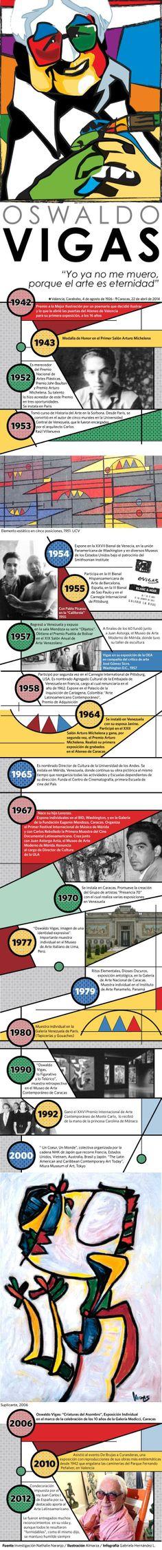 Infografía de Oswaldo Vigas, pintor venezolano