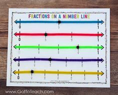 "When it comes to teaching a true understanding of fractions, concrete models are key.  Students really need to ""interact"" with  a variety of fraction models before symbolic representations can enter instruction.  However, as we all know, time is a precious commodity in the classroom and teachers (especially in the upper grades) are not always able"