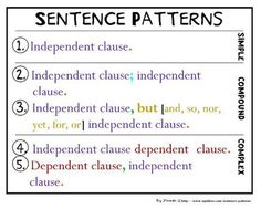 simple, compound and complex sentence structures