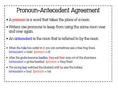 Printables Pronouns And Antecedents Worksheet pinterest the worlds catalog of ideas 6th grade english with mr t pronoun antecedent agreement part 2