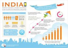 Image result for infographics european  india business relation