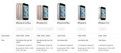 O iPhone 6s chegou!    O tão esperado lançamento já está disponível para compra!    Acesse agora e saiba todas as novidades:   https://www.magazinevoce.com.br/magazinevrshop/busca/iPhone/?sort=-price