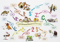 Tak TROCHU ... jiný svět: Myšlenková mapa a její využití ve spec. pedagogice