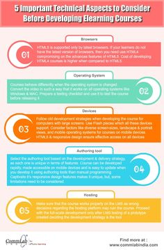 #Elearning Development: 5 Important Technical Aspects to Consider – An #Infographic
