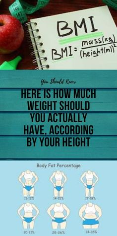 Here Is How Much Weight Should You Actually Have, According By Your Height - Detox cleanse for weight loss Health And Wellness Coach, Health And Fitness Articles, Fitness Nutrition, Health And Nutrition, Health Care, Shoulder Workout Routine, 1000 Calorie Workout, Natural Body Detox, Exercise To Reduce Thighs