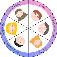 Ruleta de emociones para jugar y trabajar con la inteligencia emocional