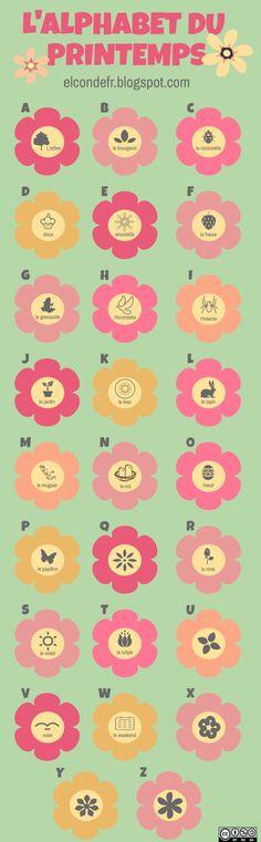 El Conde. fr: L'alphabet du printemps