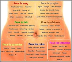 PARTAGE OF STRESSOLUTIONS INFOS...........ON FACEBOOK.........DETOX......