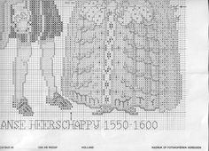 Evolution of Fashion: Spanish Renaissance,