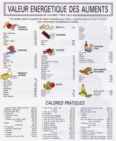 Valeur énergétique des aliments