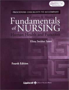 Procedure checklists to accompany fundamentals of nursing the art download free procedure checklist to accompany fundamentals of nursing human health and function 4e pdf fandeluxe Image collections